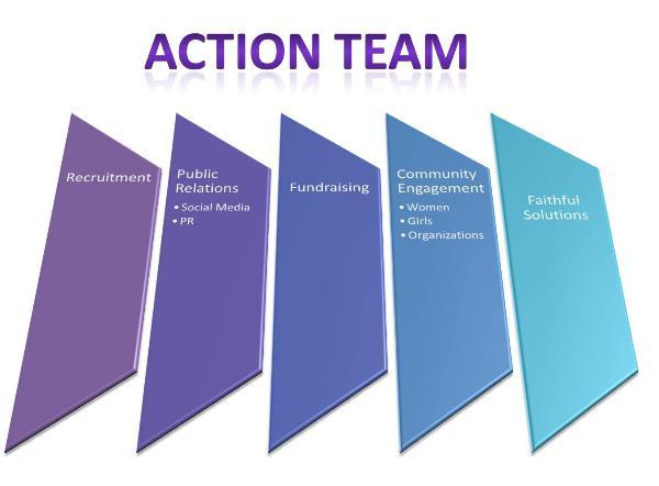 team action